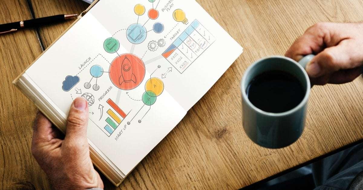Entrepreneurship and MBA | Admissionado